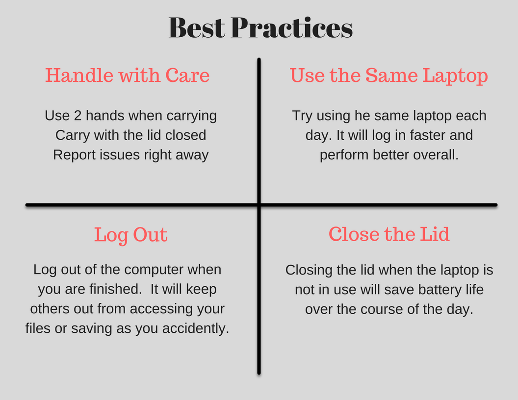 Best Practices Full Page