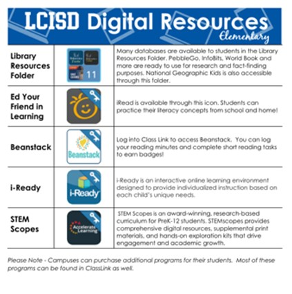 Digital Resources 1